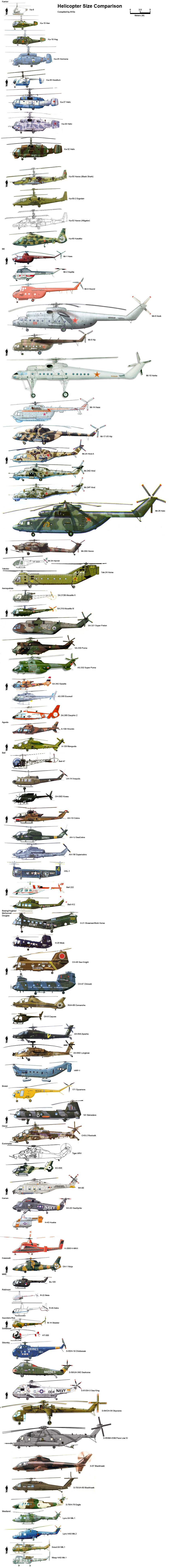 comparaison-taille-helicoptere.jpg