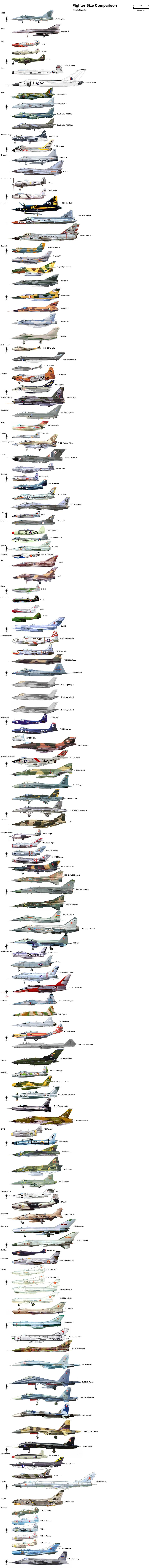 comparatif-taille-avion.jpg