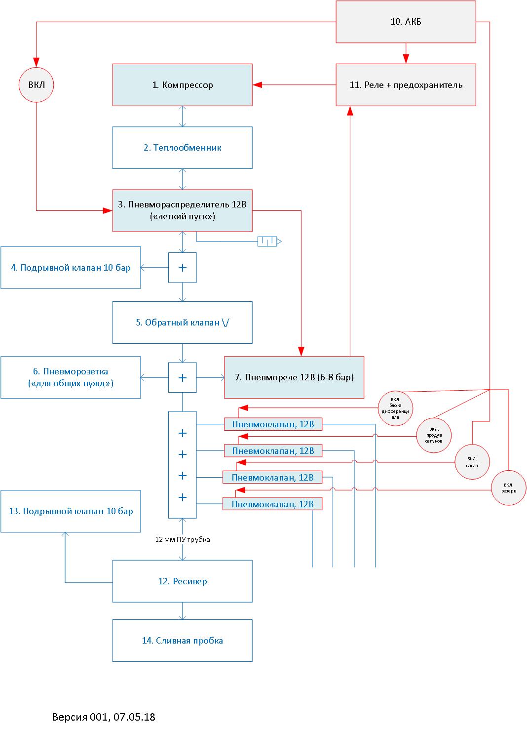 Пневмосистема ver001.png
