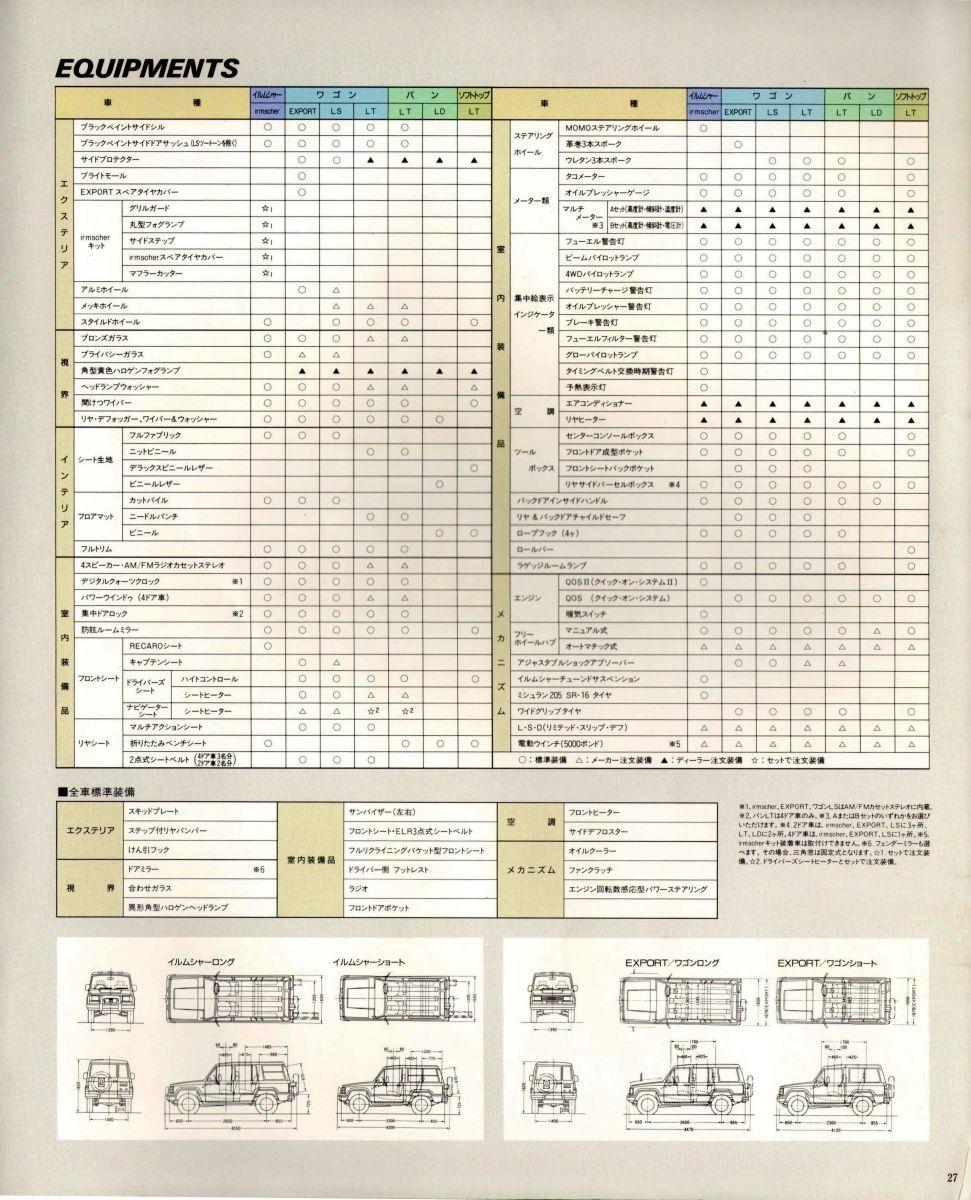 Isuzu Bighorn 1987 (JP) O.jpg