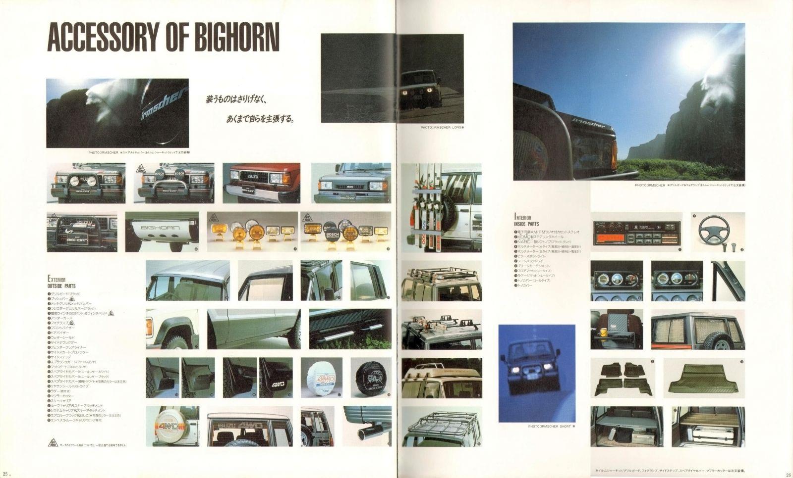Isuzu Bighorn 1987 (JP) N.jpg