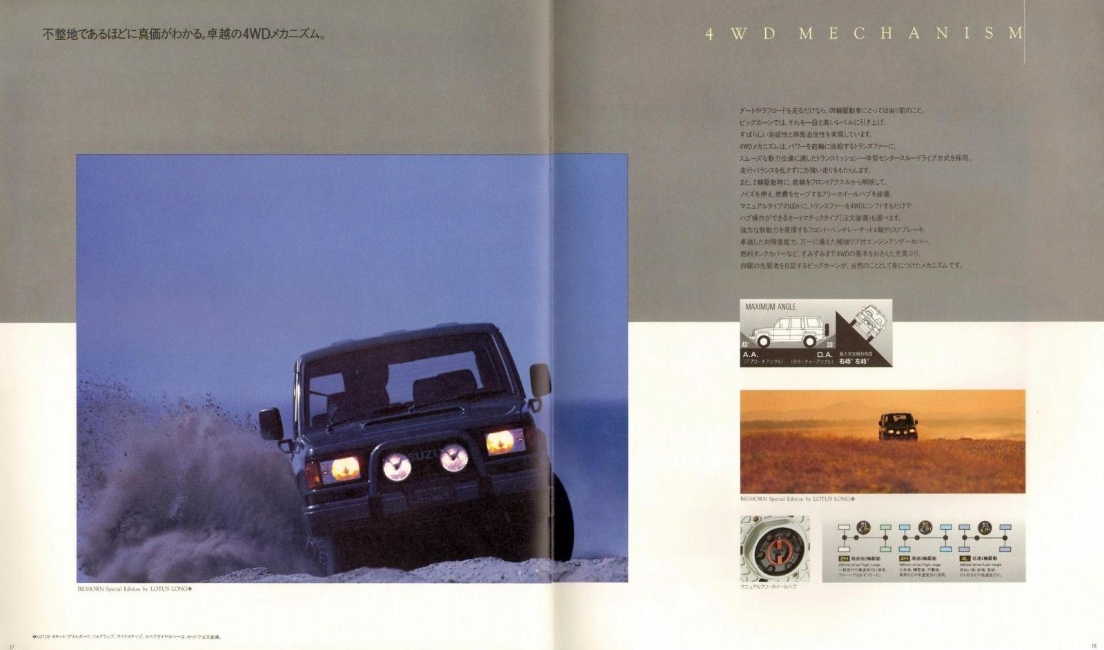 Isuzu Bighorn 1990 (JP) 010.jpg