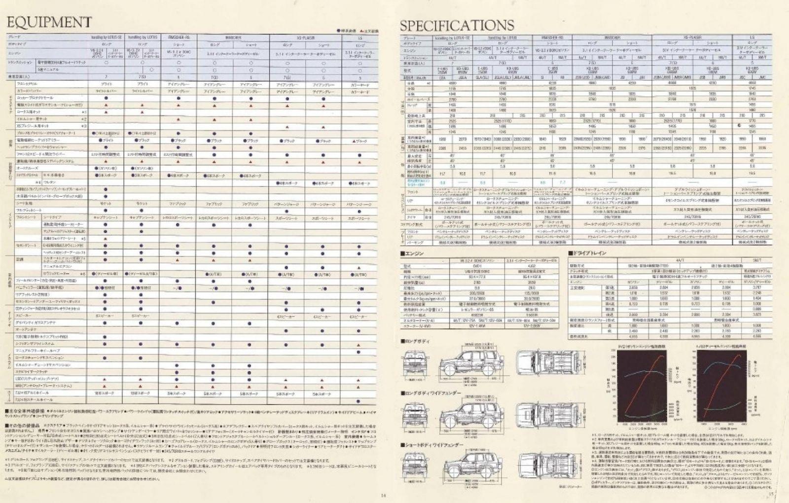 Isuzu Bighorn 1995 (JP) 009.jpg