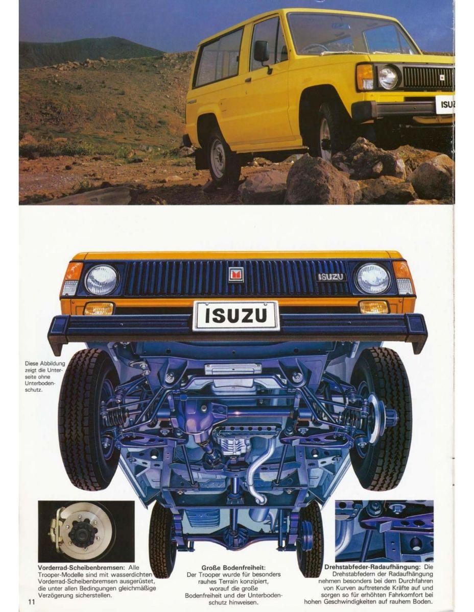 Isuzu Trooper 1983 (D)_Page12.jpg