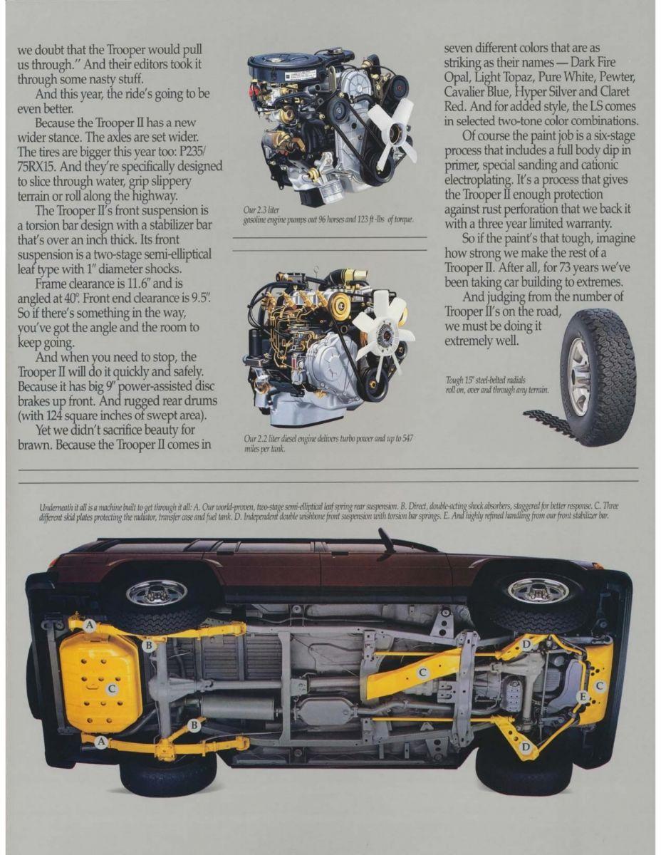Isuzu Trooper II 1987_Page8.jpg