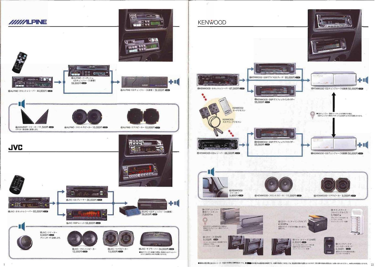 Bighorn accessories 1995_Page12.jpg