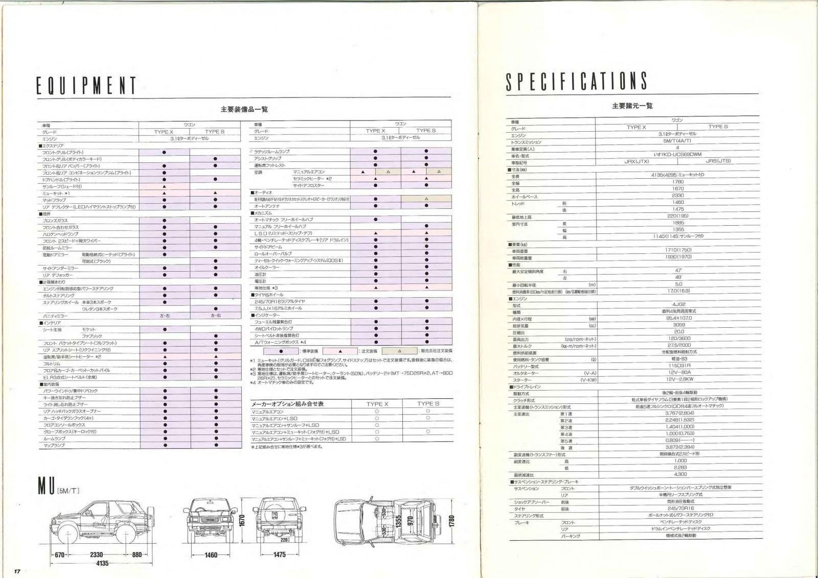 Isuzu Mu 1995_Page13.jpg