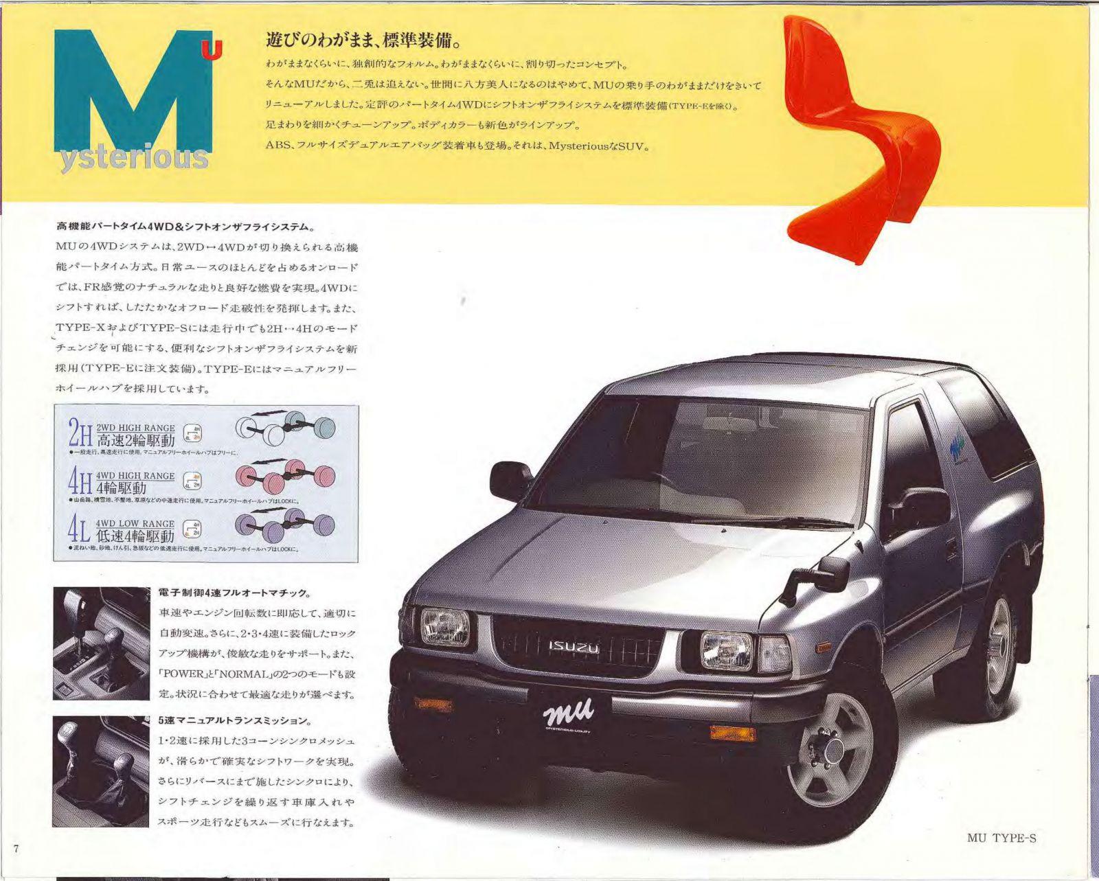 Isuzu Mu Wizard 1995_Page8.jpg