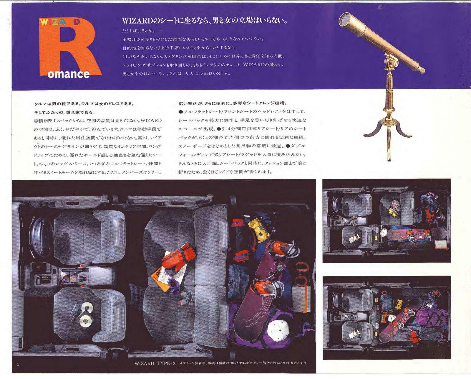 Isuzu Mu Wizard 1995_Page6.jpg