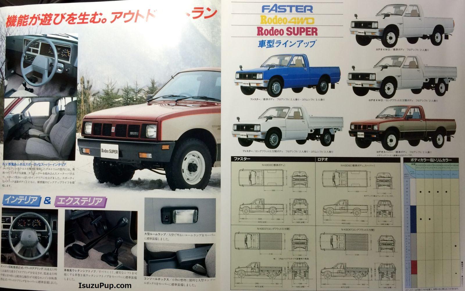 1985 Isuzu Faster, Rodeo 4WD, Rodeo Super 004.jpg