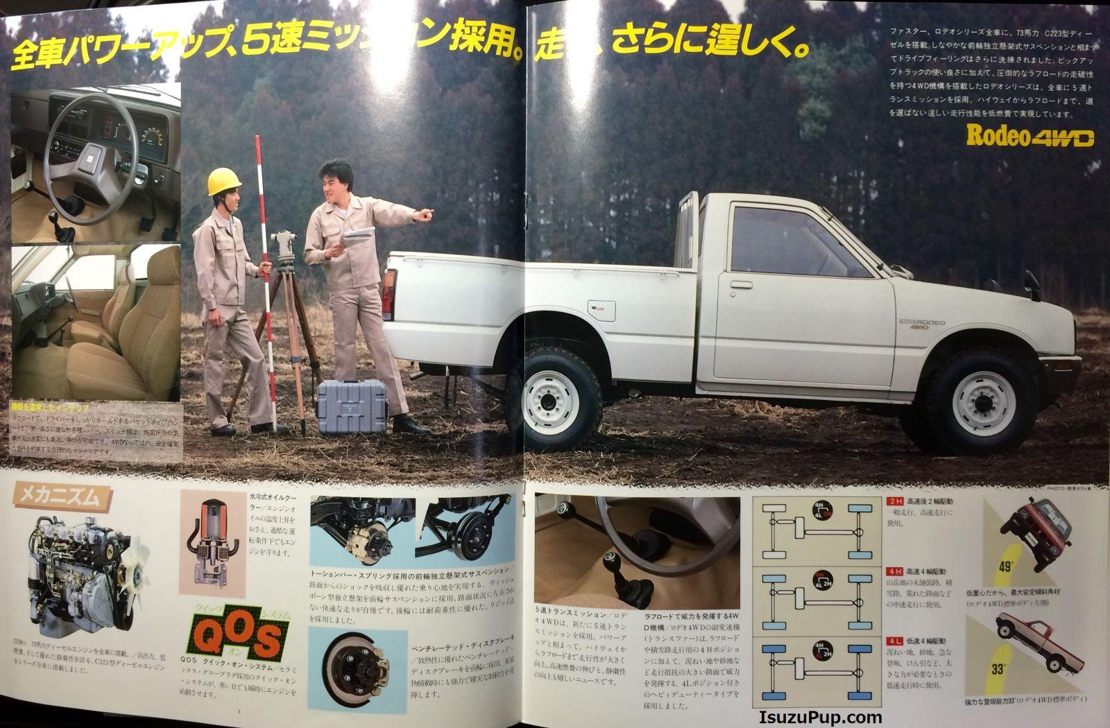 1985 Isuzu Faster, Rodeo 4WD, Rodeo Super 003.jpg