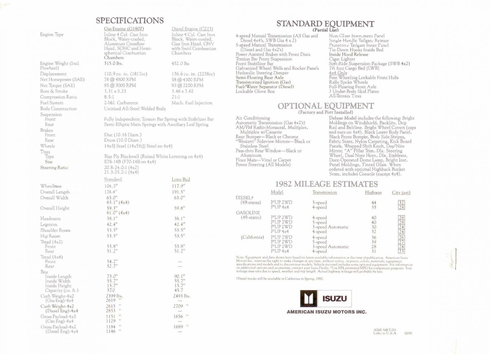 1982 Isuzu Pickups Page 12.jpg