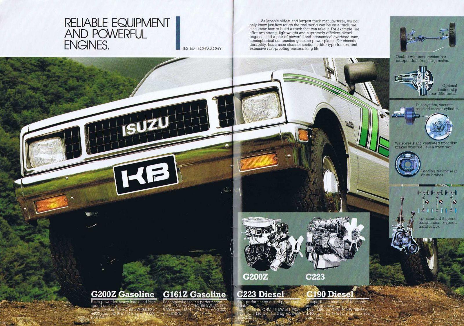 1987 Isuzu KBD Page 09.JPG