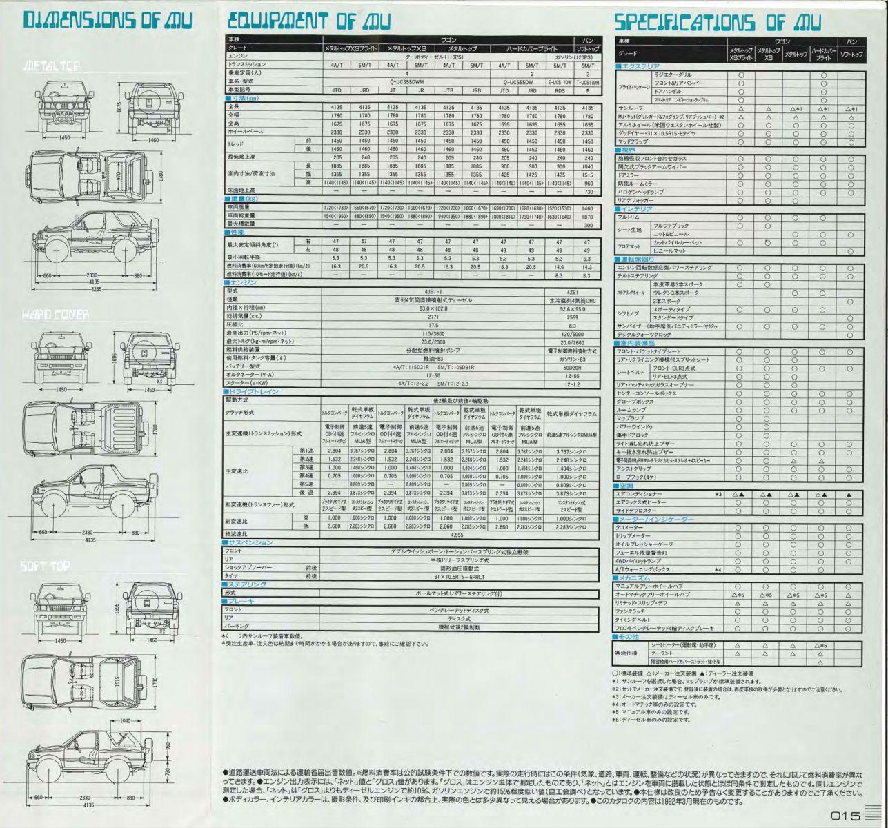 Mu 1992_Page13.jpg