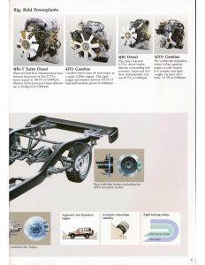 Isuzu Trooper 1988_Page9.jpg