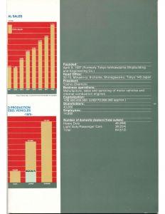 Isuzu Company BTN 1980_Page21.jpg