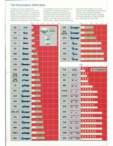 Isuzu Company BTN 1980_Page16.jpg
