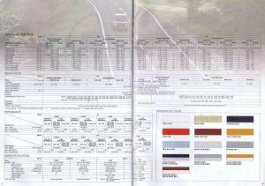 1987 Isuzu KBD Page 11.JPG